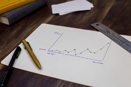 Low budget starten met online verkoop van producten