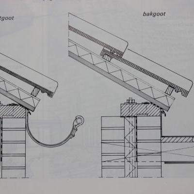 Docent bouwkunde